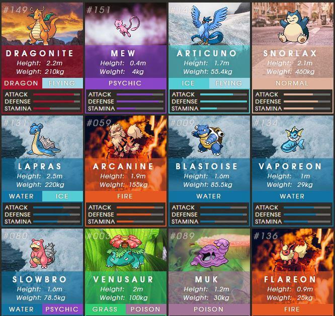 PokemonGO SilphRoad
